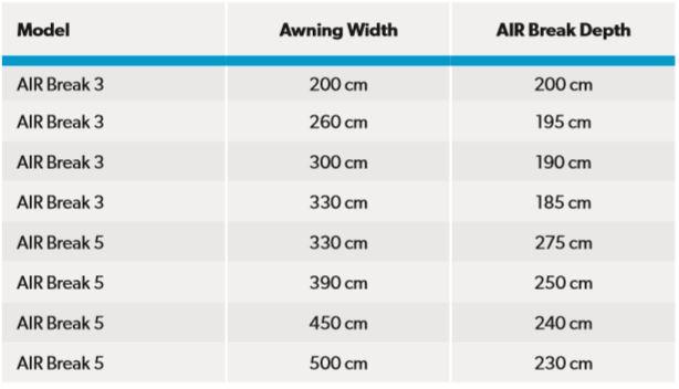 Kampa AIR break fitting chart 3 & 5
