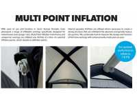 Multi-Point Inflation