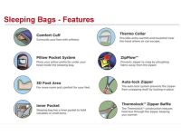 Features of Coleman sleeping bags