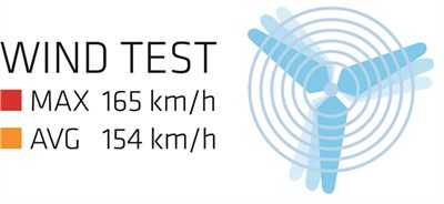 Wind Test of Robens Arrow Head Tent