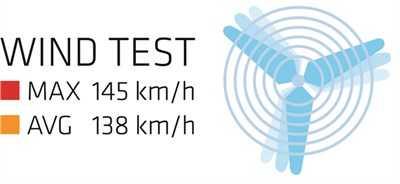 Robens Pioneer 3EX Tent's Wind Test