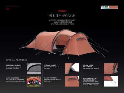 Robens Route Range Features