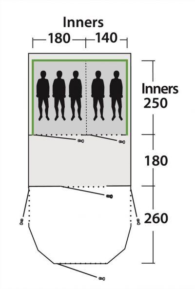 Pantiction 5 AC Dimensions